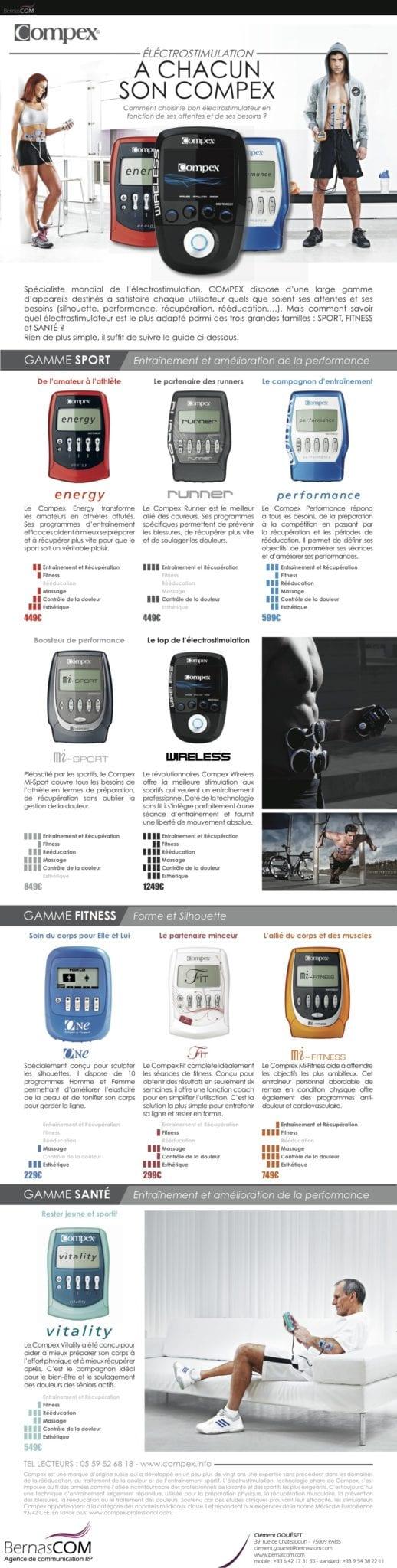 COMPEX-AchacunSonCompex-Avr13