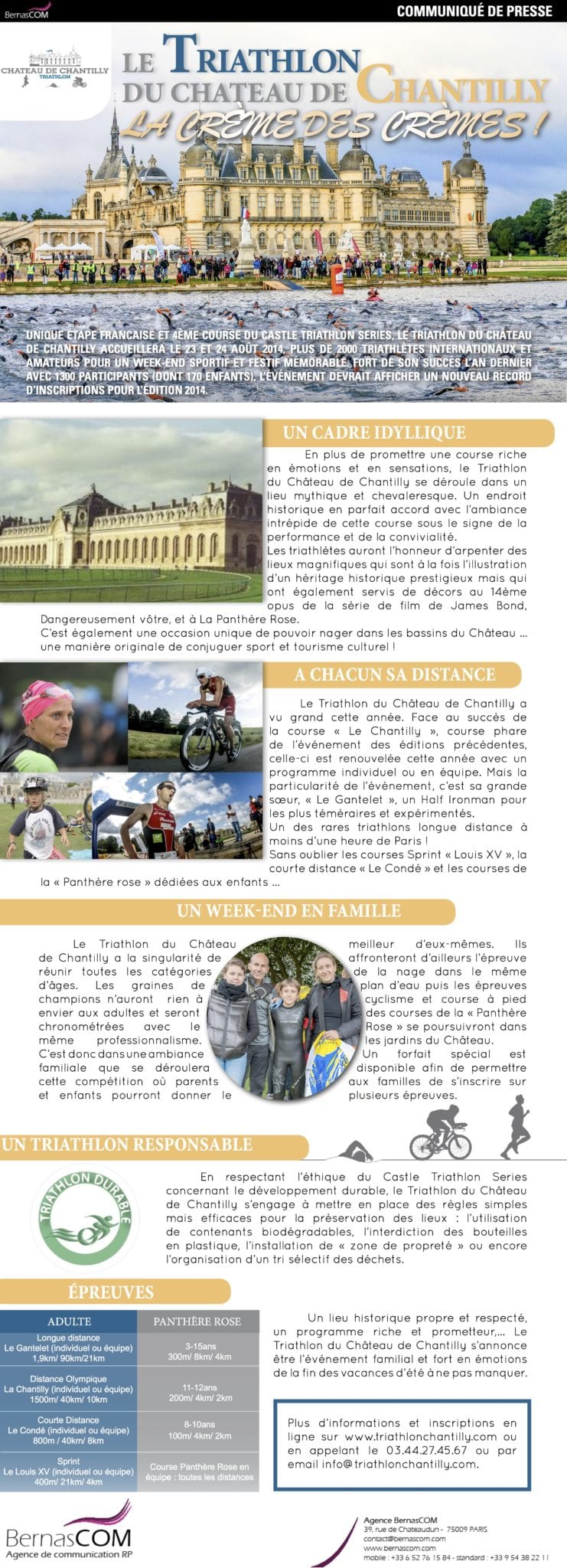 CP Triathlon de Chantilly