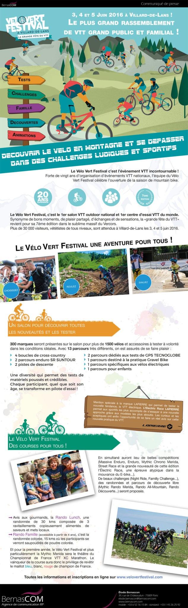 velo vert festival CP3