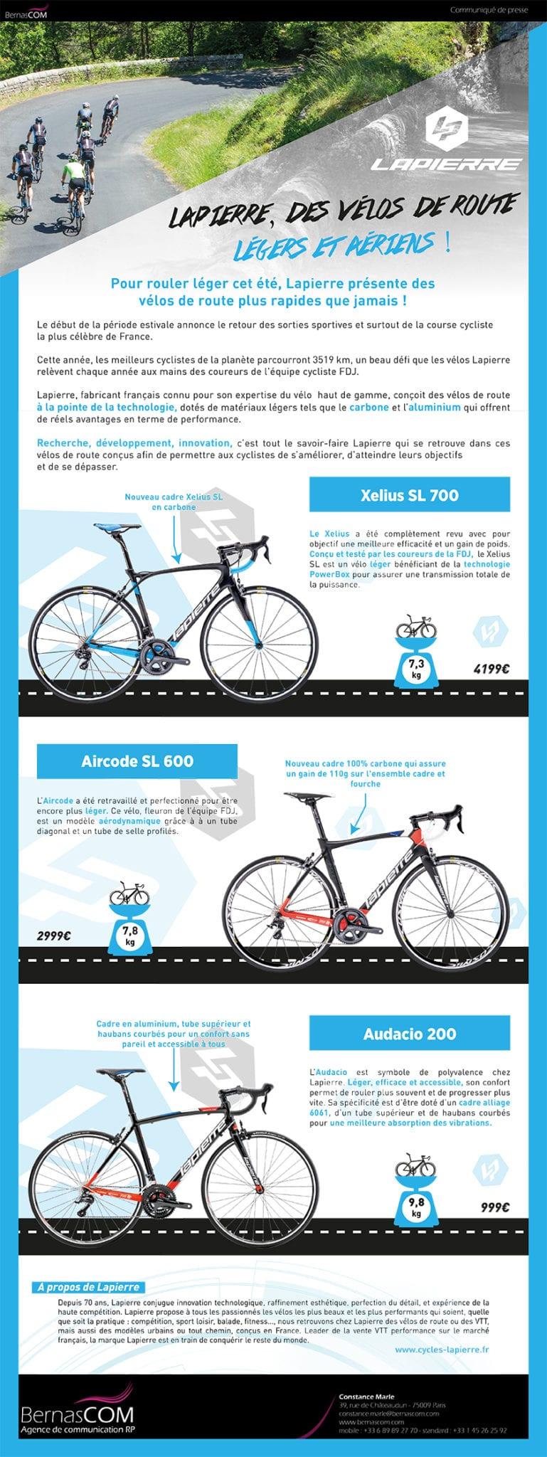 LAPIERRE - Vélos de route CP final 2