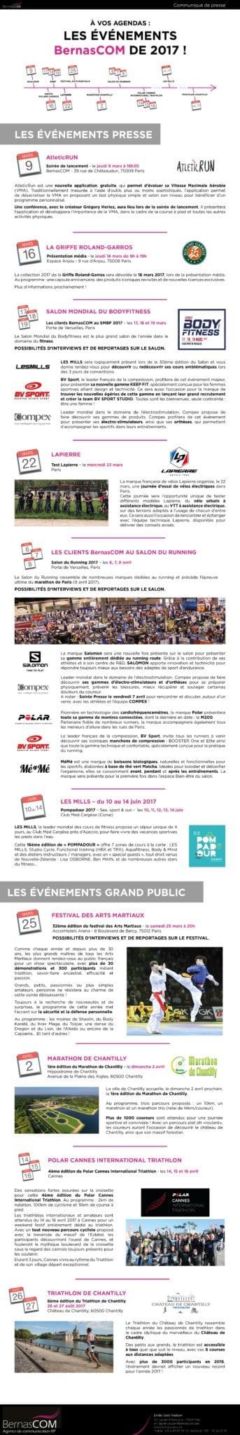 CP_BernasCOM Event 2017